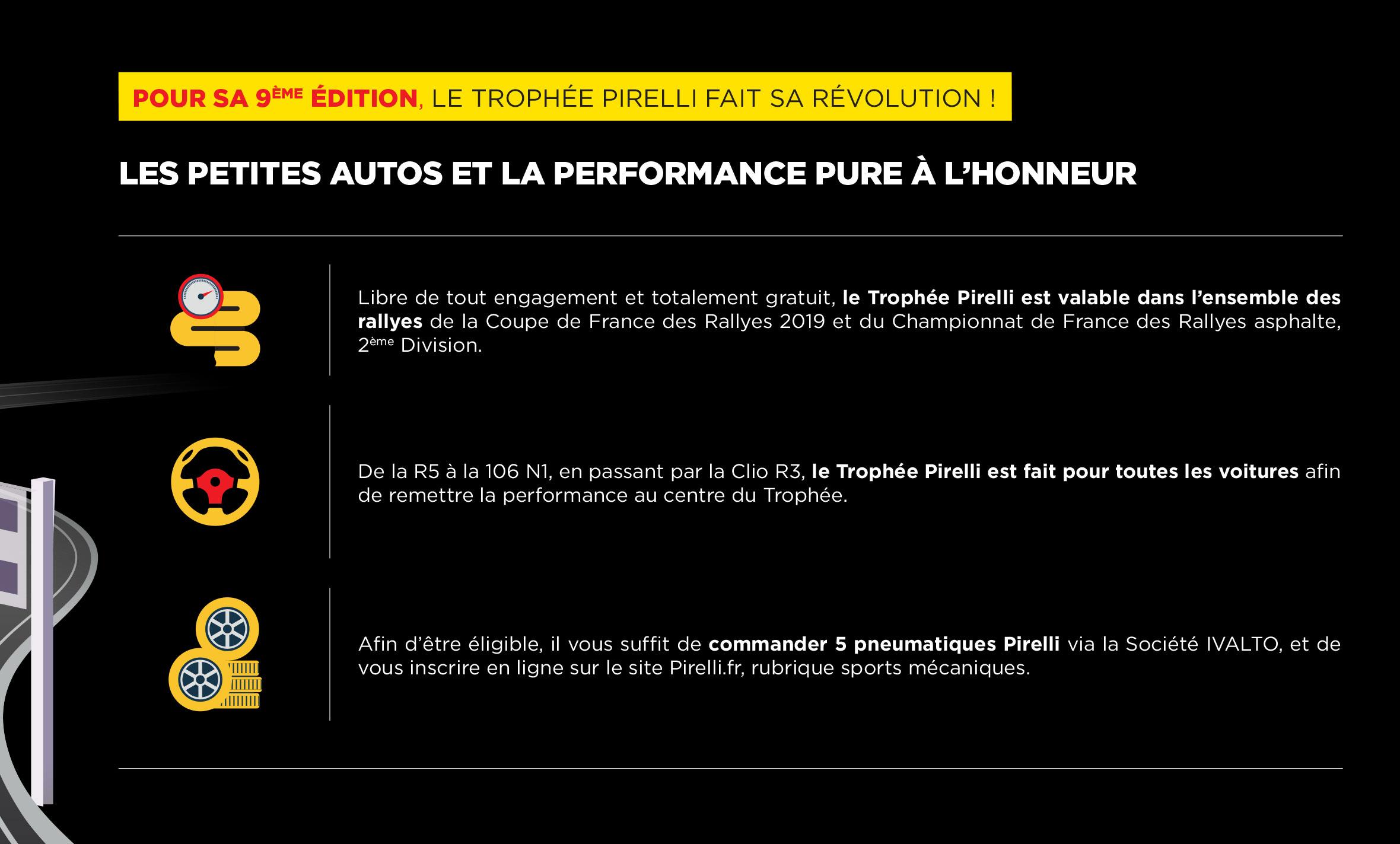 Trophée Pirelli 9ème édition