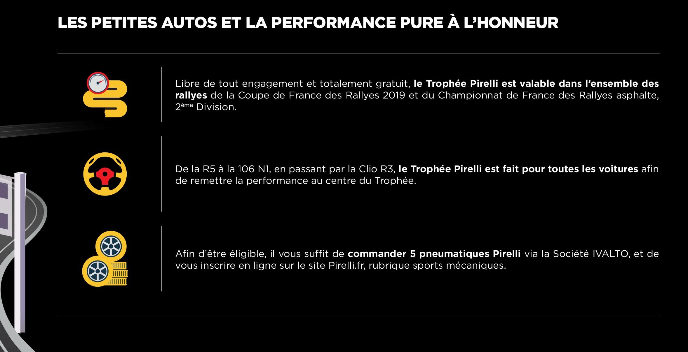 Trophée Pirelli 10ème édition