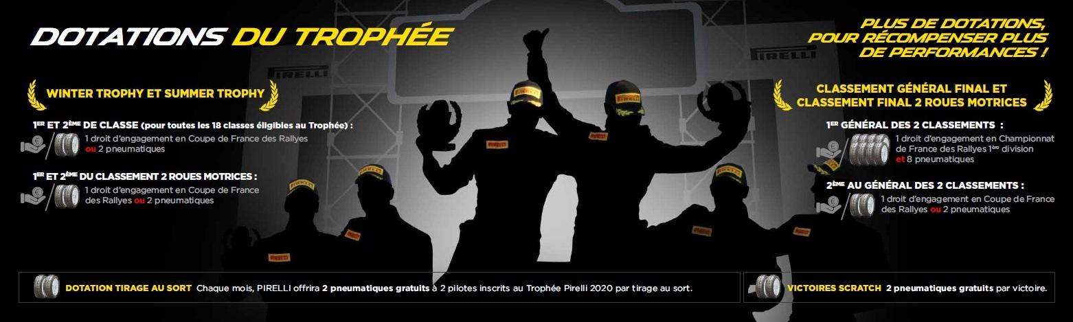 Les dotations du trophée Pirelli 2019